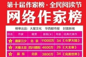 2016第十届中国网络作家收入排行榜 唐家三少居第一