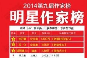2014年第九届明星作家榜发布 李开复居首