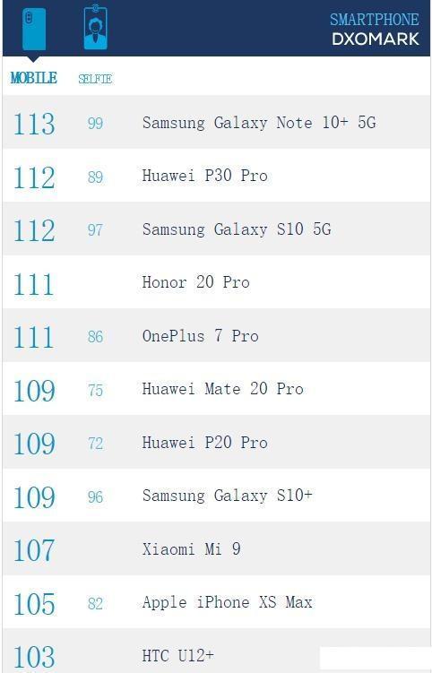 手机拍照排行榜