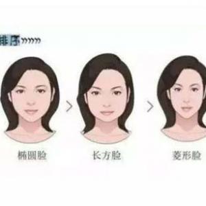 女生最漂亮的5种脸型排行,你的脸蛋排第几?