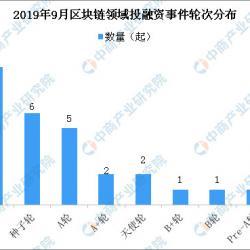 2019年9月区块链投融资情况,战略投资最多(附完整名单)