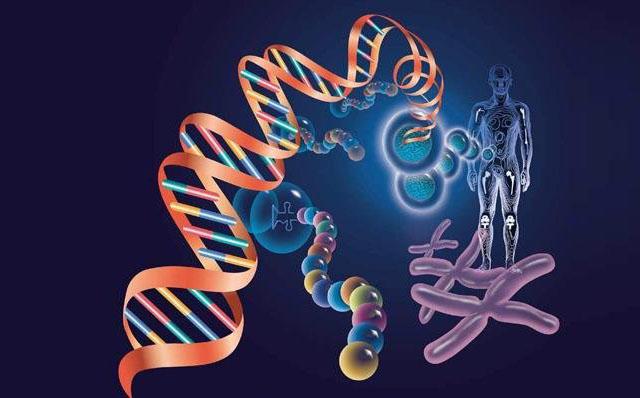 最毒的武器—基因武器
